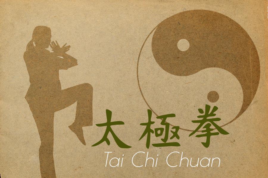 Tai Chi Form, Yang style Part 1
